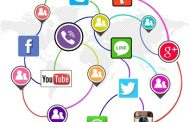 آینده شبکه های اجتماعی